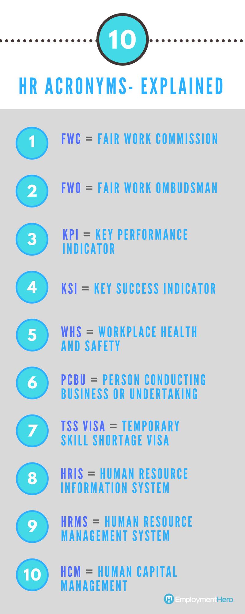 10-HR-acronyms-explained-employmenthero