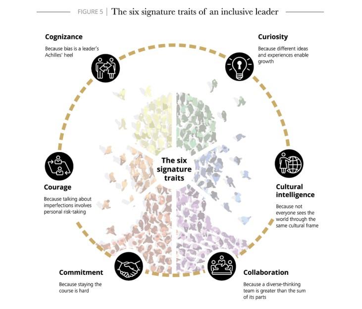 Deloitte diversity and inclusion
