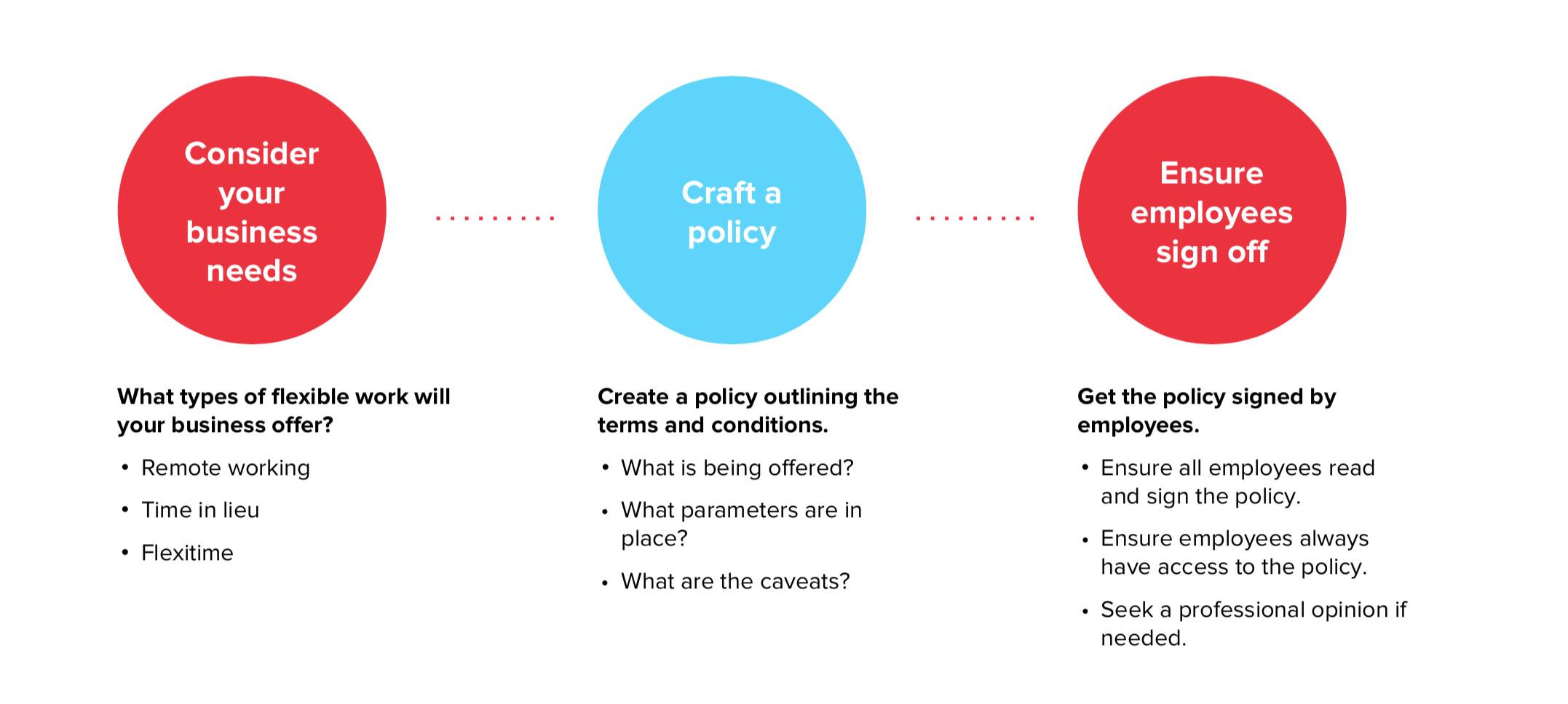 flexible-work-policy-flow-employment-hero