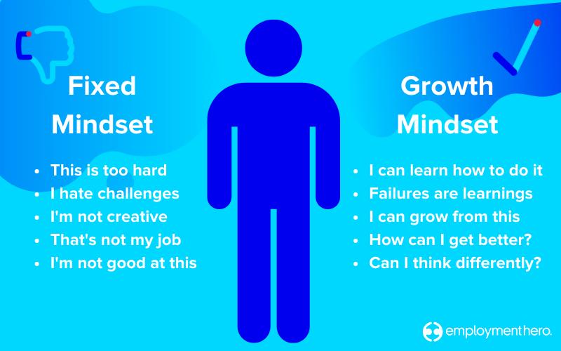 growth mindset - in deman skills future of work