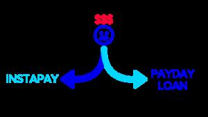InstaPay or Payday Loan?