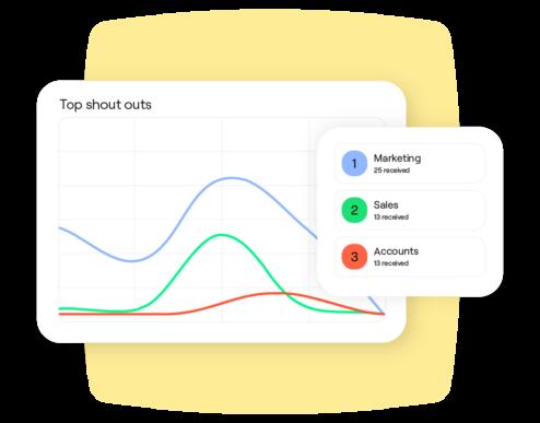 homepage people analytics